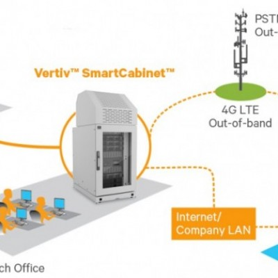 Vertiv SmartCabinet, ecco il micro data center