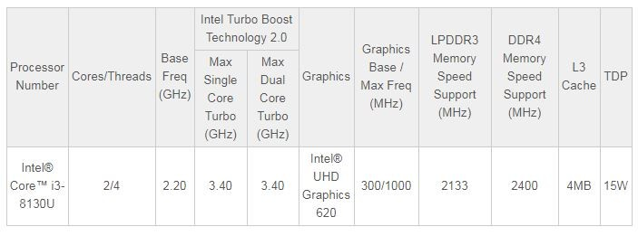 intel new core i3