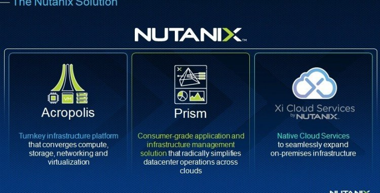 Enterprise Cloud, Computer Gross sigla una partnership con Nutanix