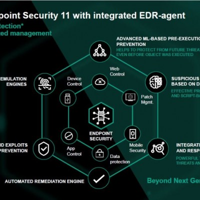 Kaspersky Lab, ecco la nuova versione della suite di security enterprise