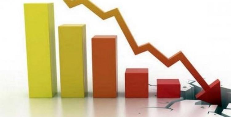 Rischia la tenuta economica, Crolla l'industria: - 5,5%