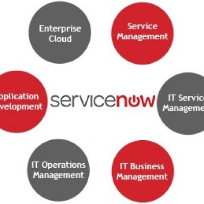 ServiceNow, con 'Madrid' capacità native di tipo mobile