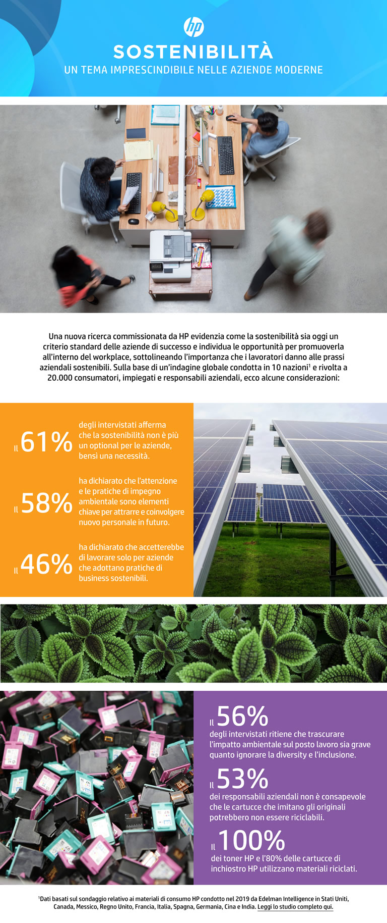 sustainability workplace infographic italy v2