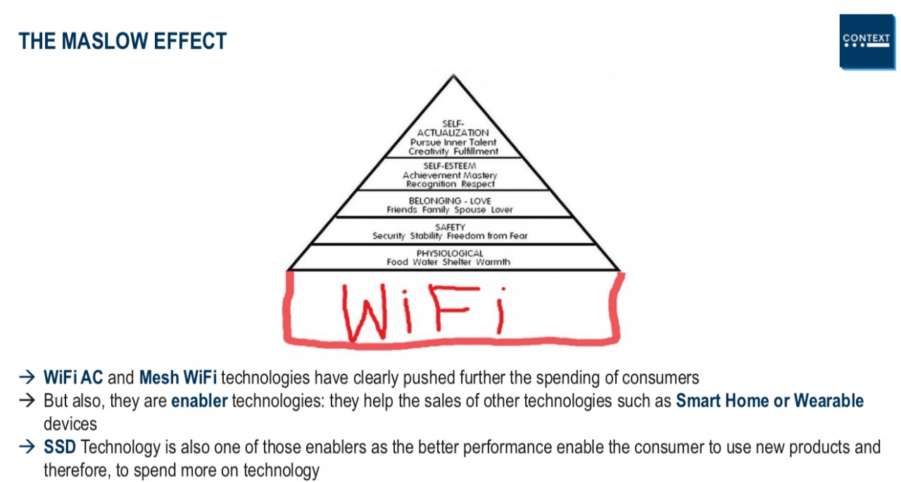 distributori ict wifi
