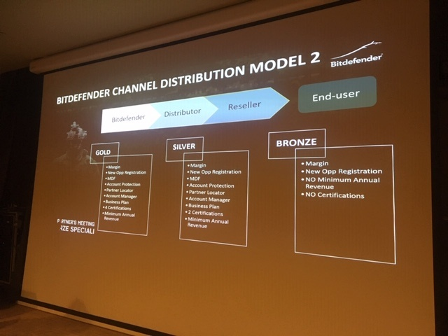 channelprogram