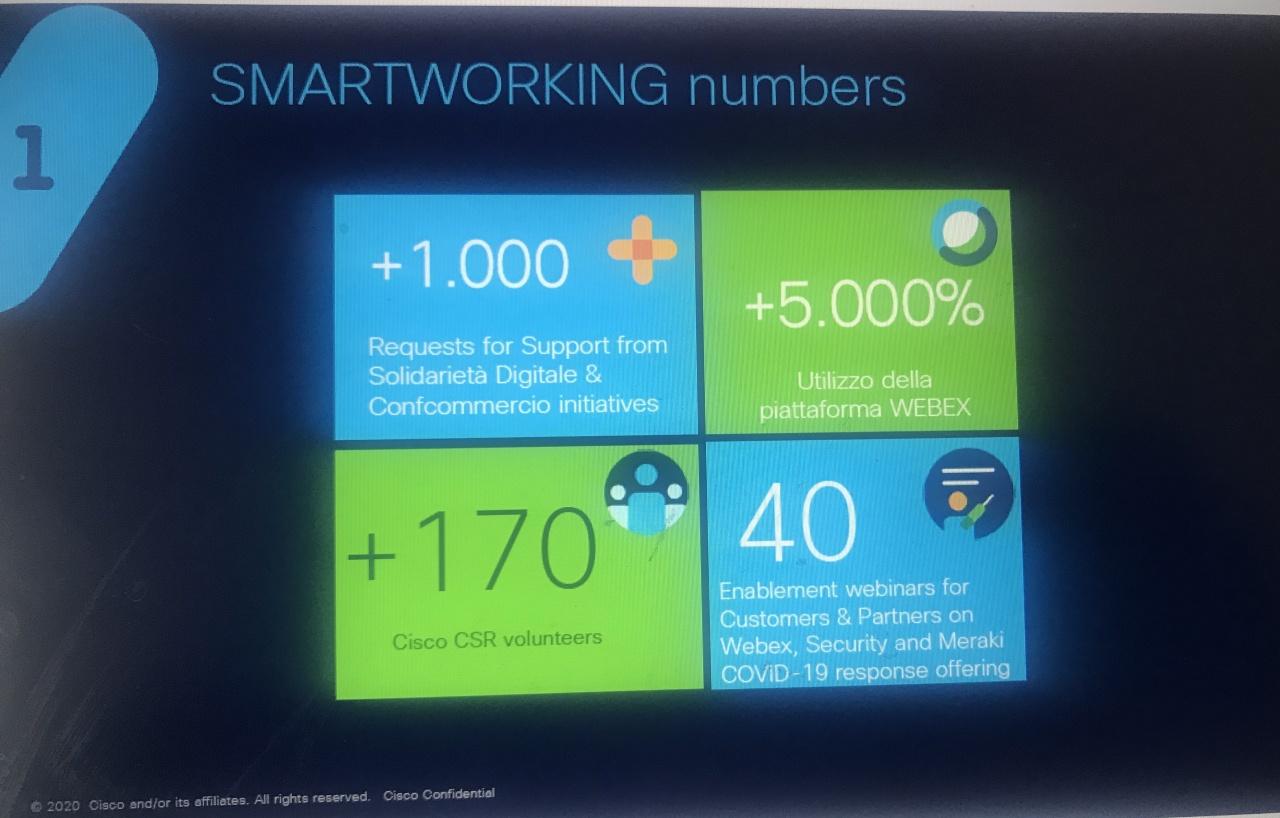 smartworkingnumeri