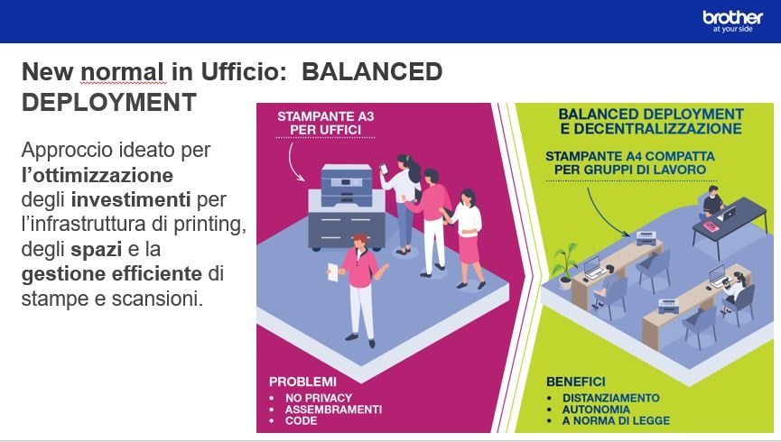 balanced deployment slide