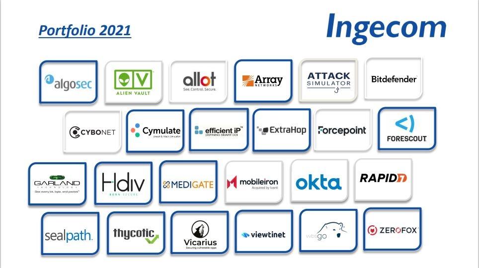 portfolio ingecom 2021