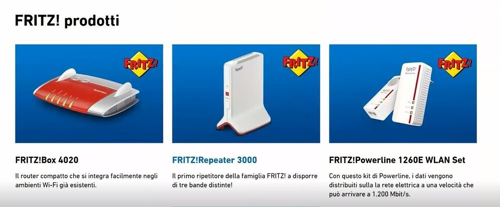 fritz prodotti
