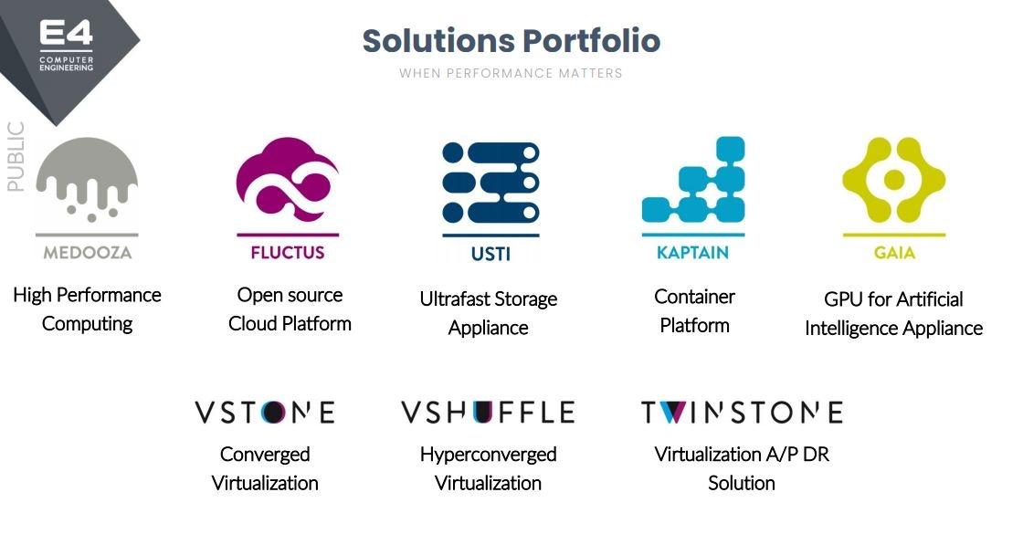 portfolio soluzioni e4