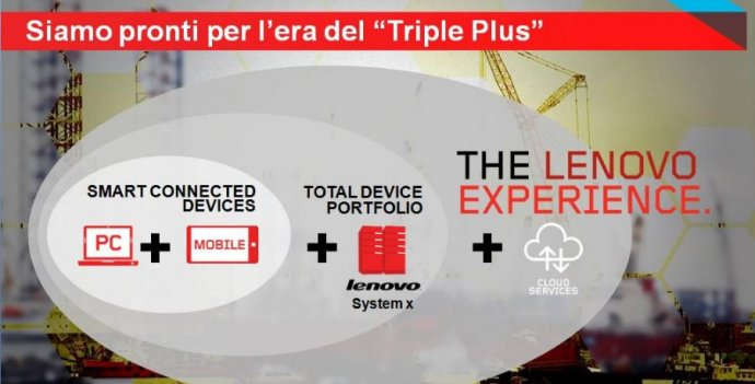 lenovo-triple-plus.jpg