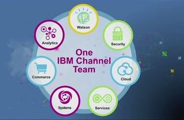 ibm-one-channel-team.jpg
