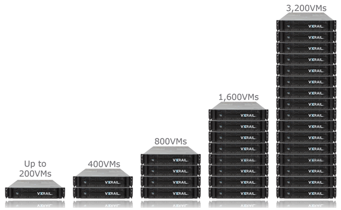 vxrail2.png