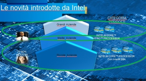 intel-small-business-advantage-performance-e-sicur-11.jpg