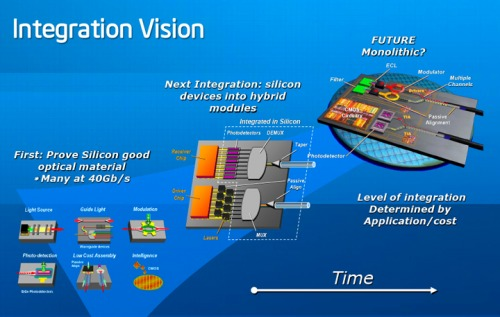 intel-e-facebook-tecnologia-fotonica-per-i-server--1.jpg