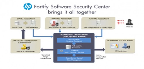 hp-security-intelligence-per-proteggere-le-aziende-5.jpg