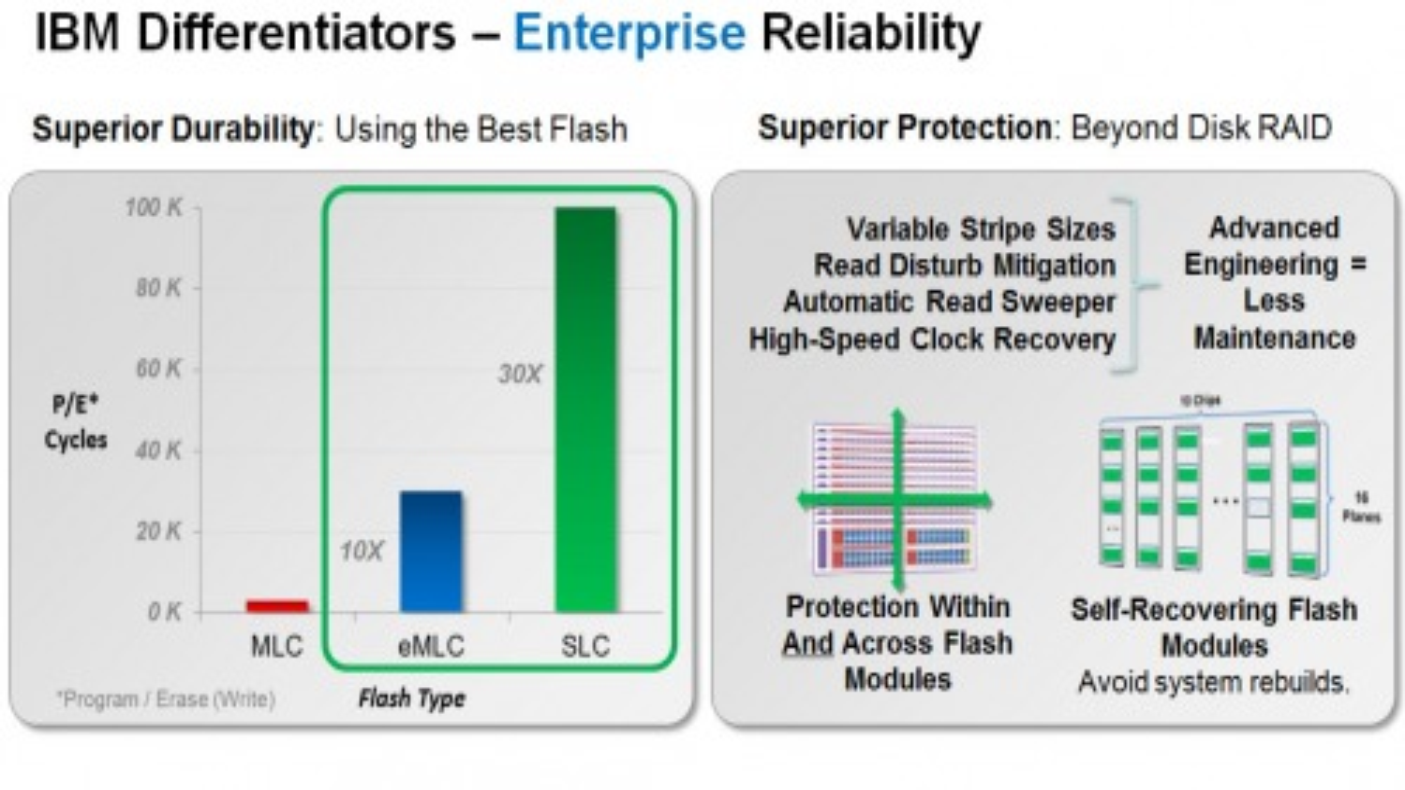 ibm-flashsystem-storage-hi-performance-per-il-mond-7.jpg