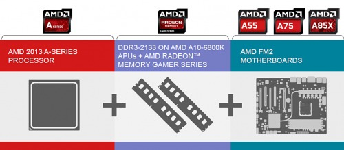 amd-le-strategie-e-la-vision-12.jpg