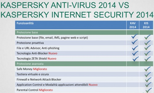 kaspersky-anti-virus-e-internet-security-2014-6.jpg