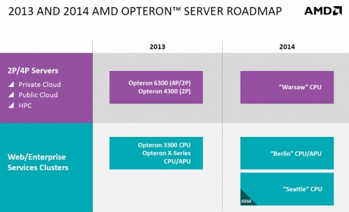 amd-nuove-apu-berlin-per-server-efficienti-2.jpg