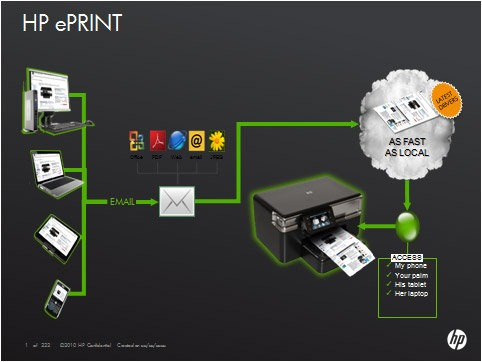 hp-stampanti-eprint-compatibili-con-google-cloud-p-1.jpg