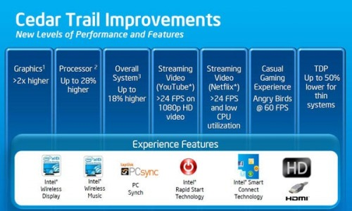 intel-atom-cedar-trail-ora-e-disponibile-1.jpg