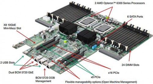 amd-roadrunner-e-l-open-compute-project-1.jpg