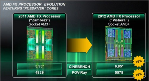 amd-fx-due-nuove-cpu-multi-core-2.jpg