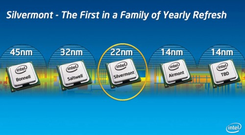 intel-e-i-nuovi-soc-bay-trail--2.jpg