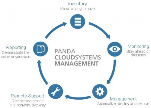 panda-security-mobile-device-management-facilita-l-1.jpg