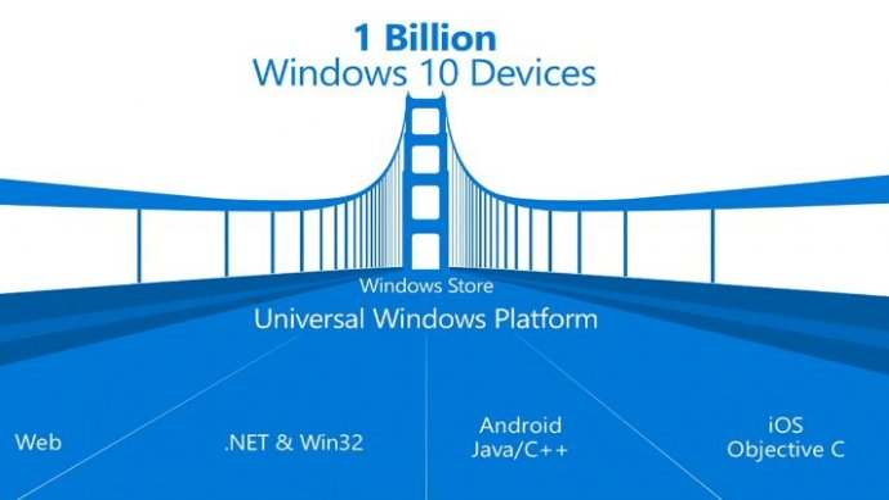 build-2015-windows-10.jpg